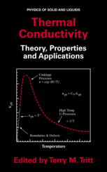 Image of Thermal Conductivity: Theory, Properties, and Applications